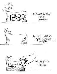 180221 Sketch Idea